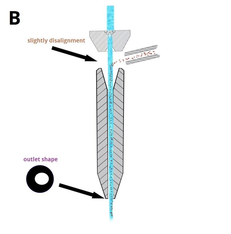 waterjet nozzle,mixing tube for waterjet cutting,waterjet manufacturer